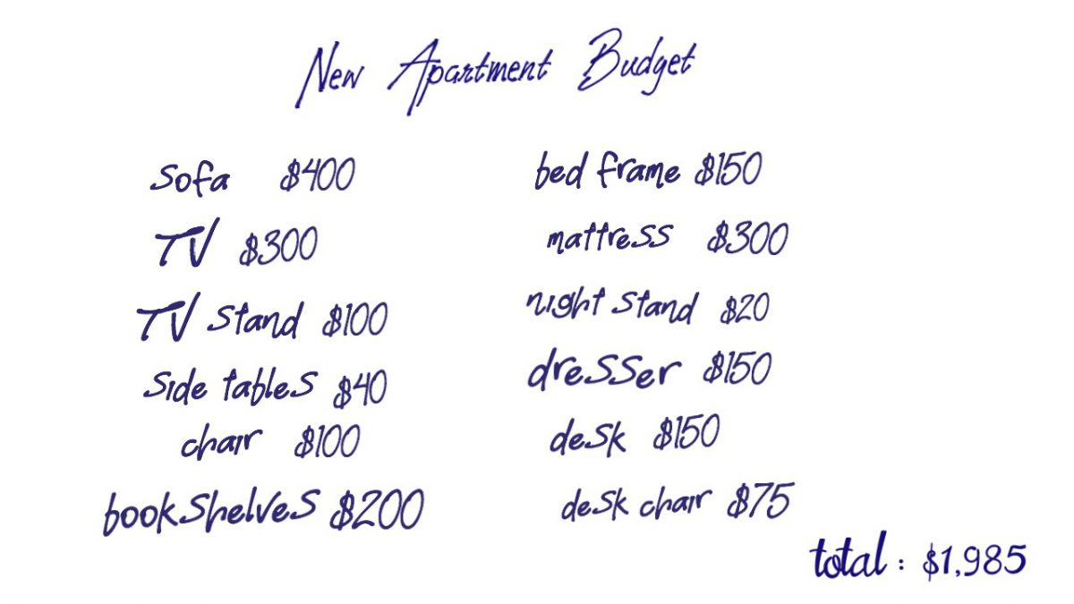 Furniture Budget for a 1-bedroom apartment