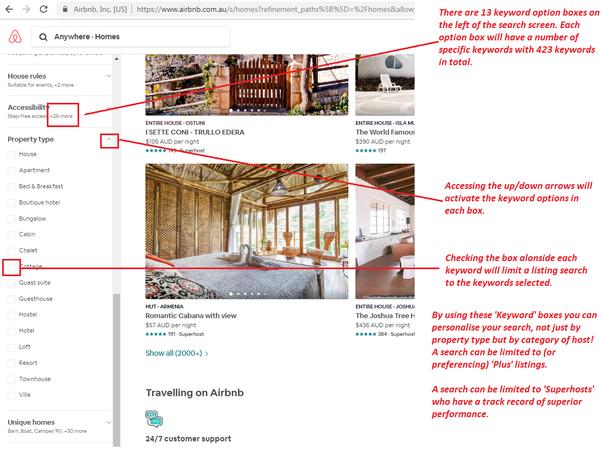how Airbnb keywords work